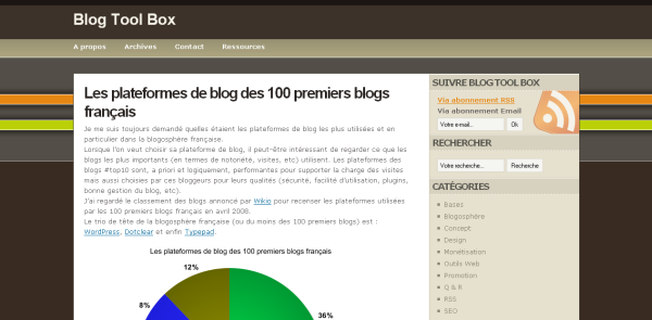 Nouveau design de Blog Tool Box