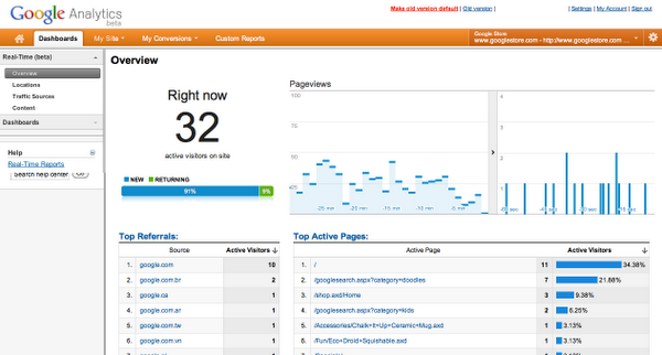 Google Analytics en temps rel