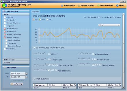 Google Analytics AIR