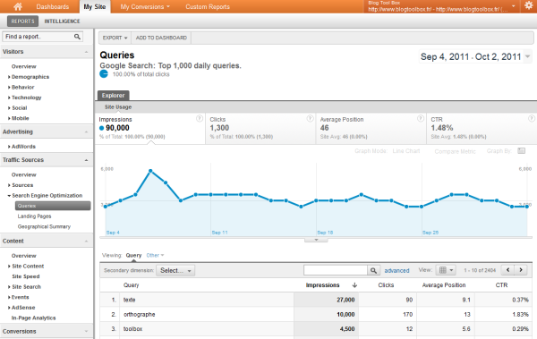 Google Webmaster Tools dans Google Analytics